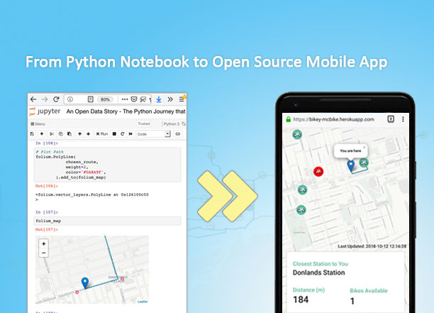 Key Learnings: Transforming a Python Notebook into an Open Source